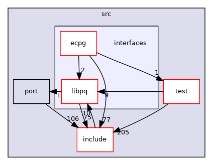 src/interfaces