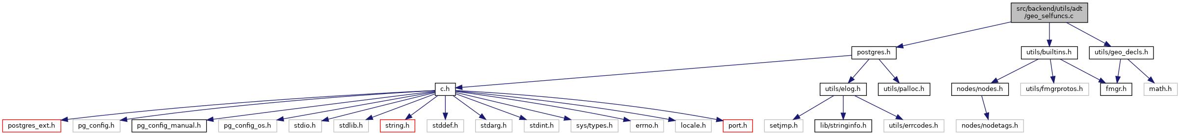 PostgreSQL Source Code: src/backend/utils/adt/geo_selfuncs c